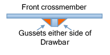 Straight_drawbar_gussets.png
