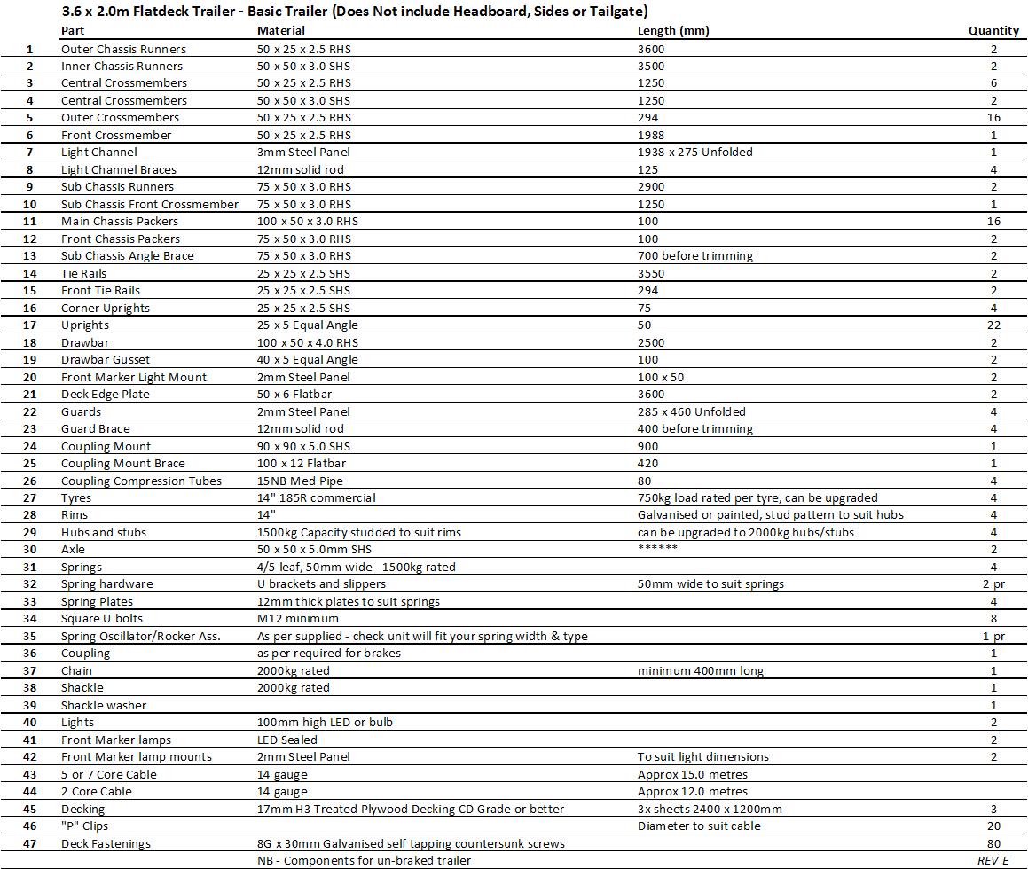 Bill-of-Materials-Rev-E.png